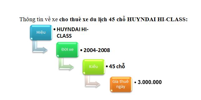 HuynDai_Class_Price